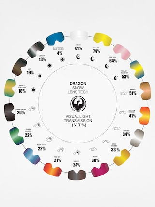 Dragon Skla pro brýle X1 (gold ion)