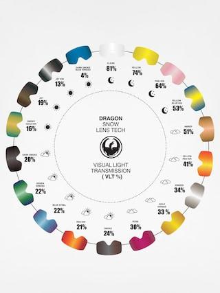 Sklo pro gogle Dragon X1s (optimized flash green)